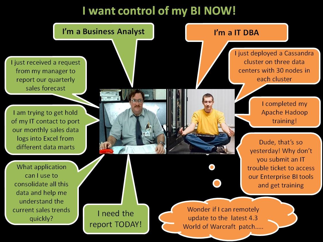 i want control of my bi now shhrota